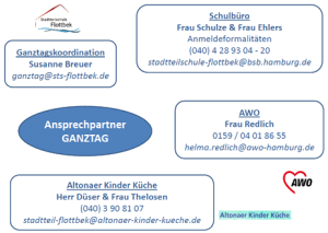 Kontakte Ganztags-Betreuung